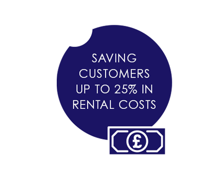 SAVING CUSTOMERS UP TO 25% IN RENTAL COSTS